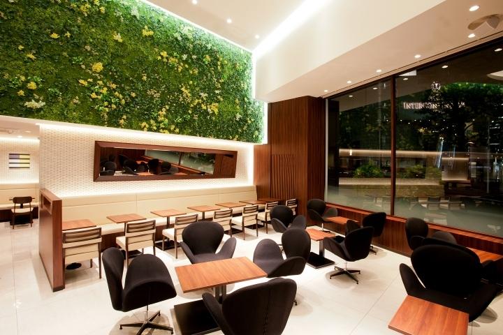 Thiết kế nội thất quán cà phê doanh nhân