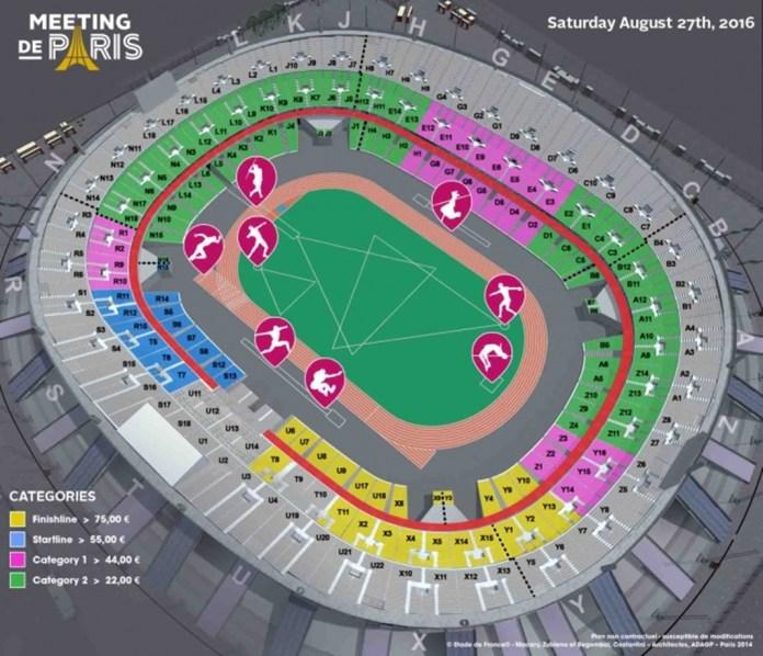 Sơ đồ phân chia các khu vực khán đài tại Stade de France